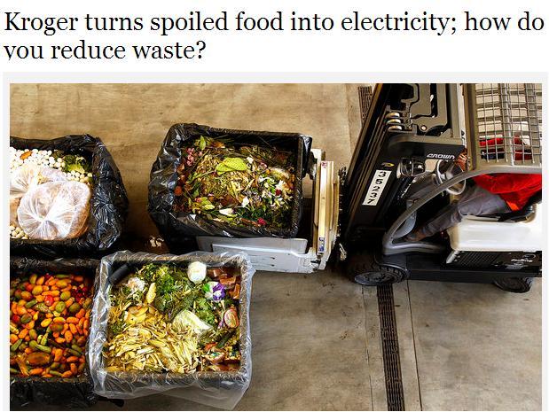 אריאל מליק - הפיכת מזון לאנרגיה